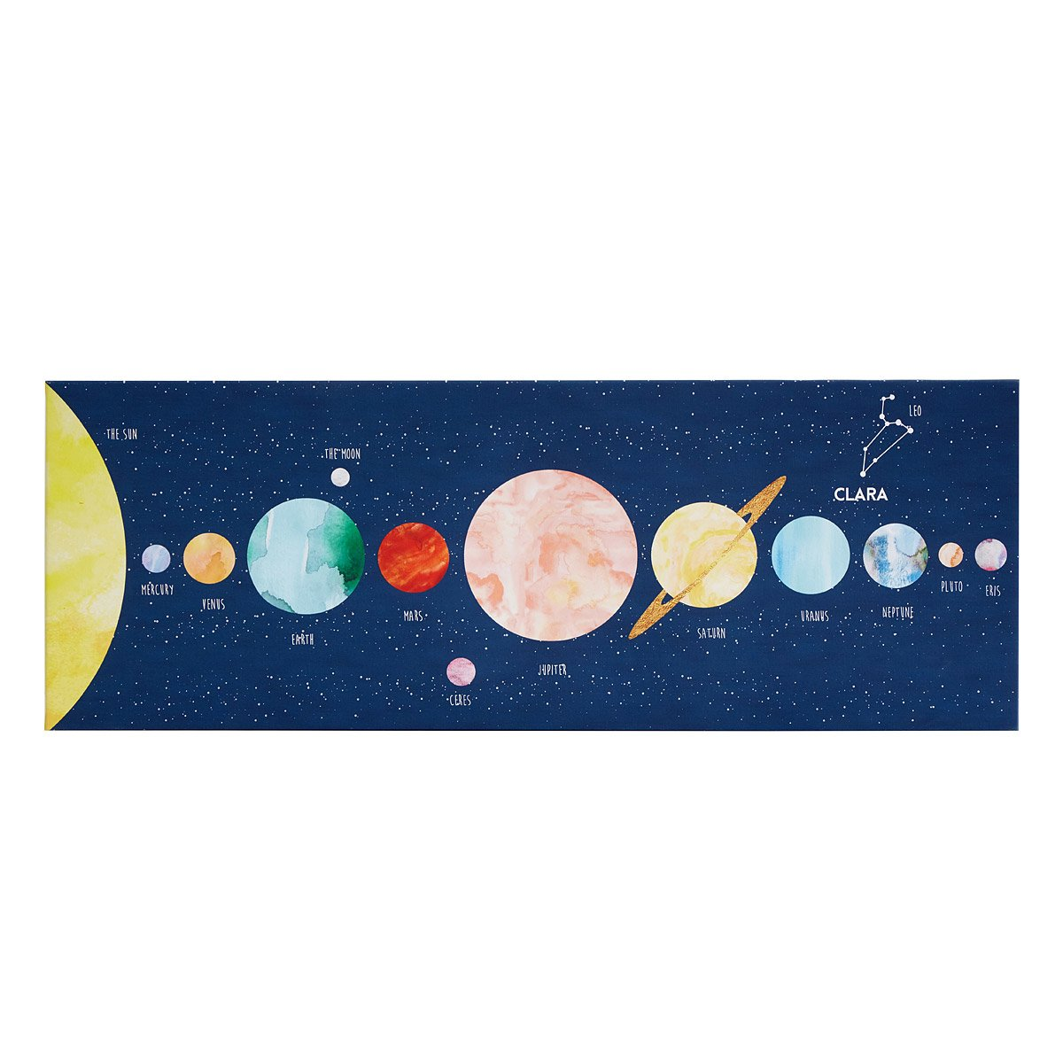 Planets Wall Art Personalized Solar System Wall Art Map Of Solar System Learn