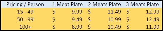 c-pricing