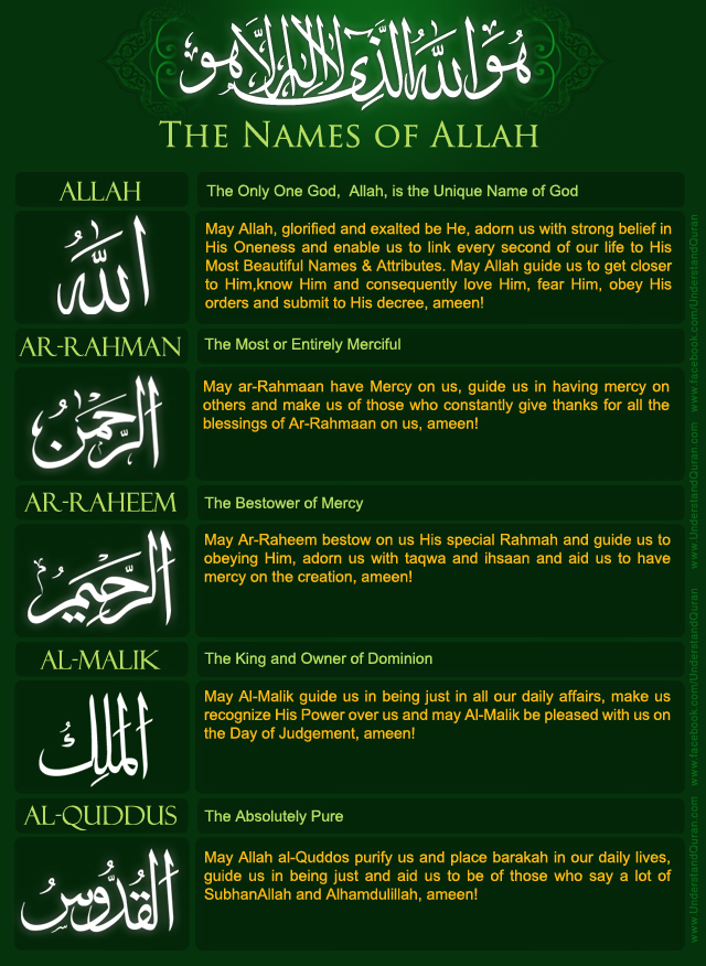 ANSWERS to Yesterday\u0027s NAMES of ALLAH REVIEW QUIZ - Understand Al
