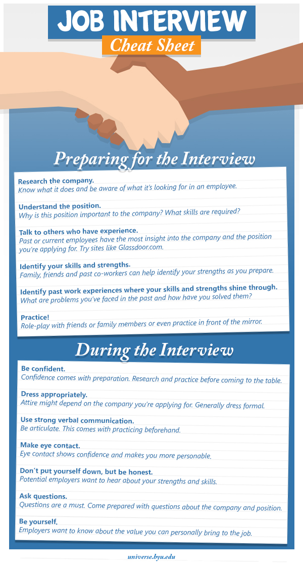 Landing The Job Secrets To A Successful Job Interview