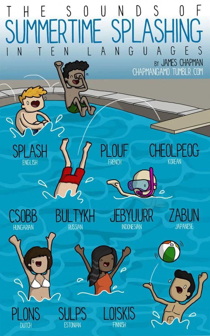 vignetta bambini in acqua