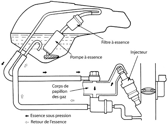 mitsubishi schema moteur electrique voiture