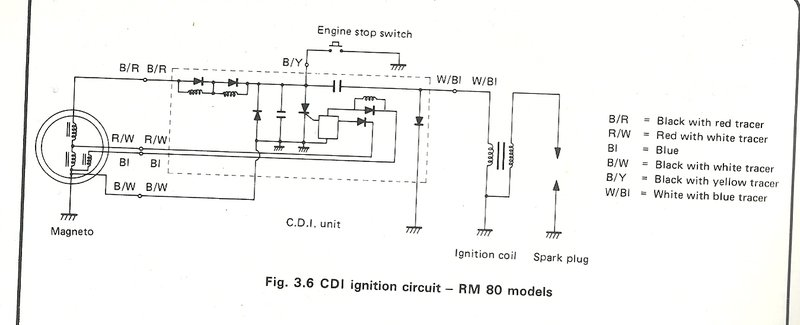 Honda Cr 250 Wire Diagram Wiring Diagram