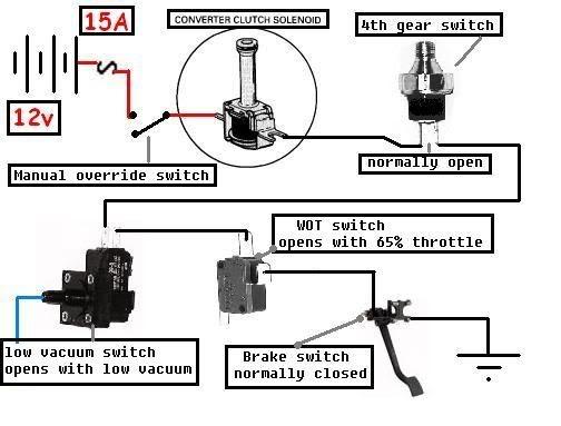 th350c transmission wiring diagram