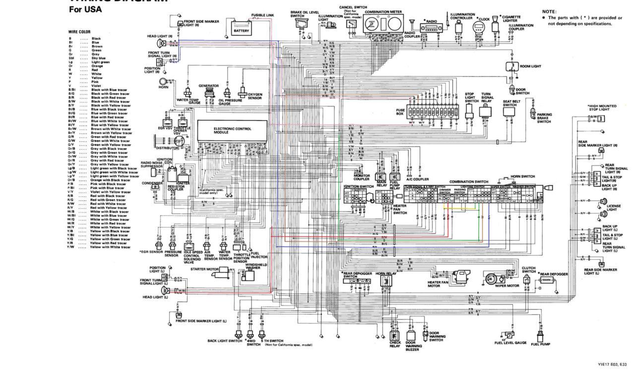 1988 ford f150 ignition wiring diagram u2013 moesappaloosas com