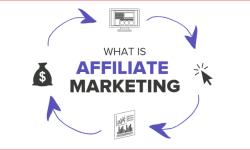 Hướng dẫn tiếp thị liên kết Affiliate Marketing