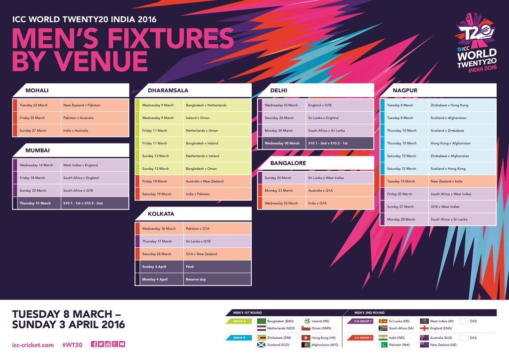 ICC T20 World Cup 2016 Schedule | Fixtures – PDF Download
