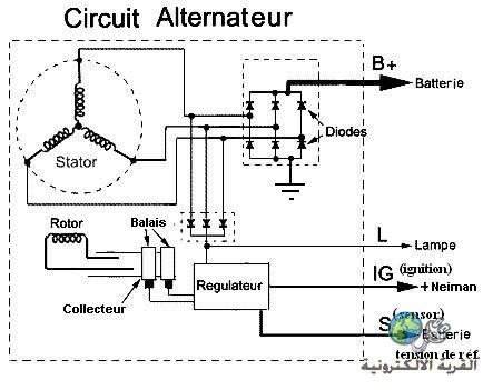 55 chevy wiring diagram turn signals