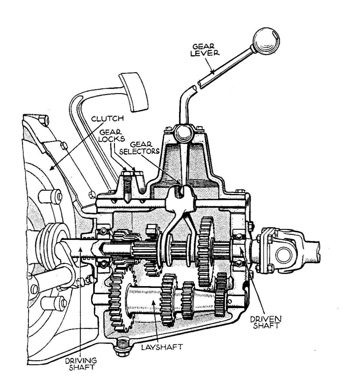fiat automatic transmission