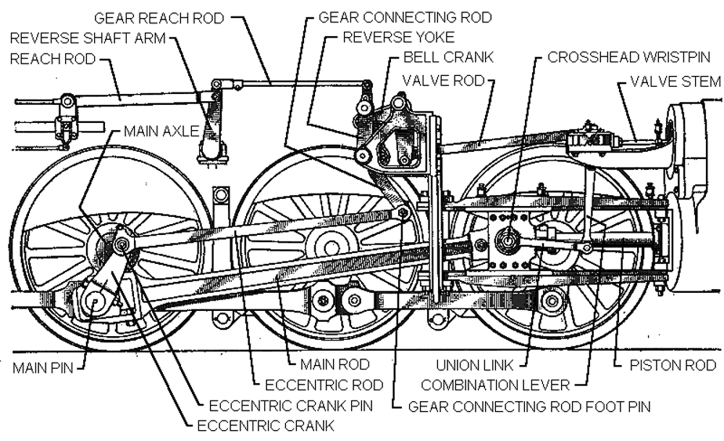 engine valve diagram with labels