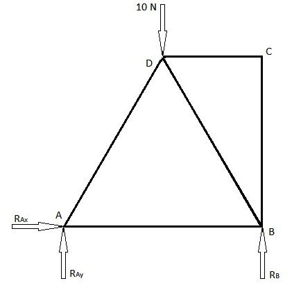 Structural analysis - Wikipedia