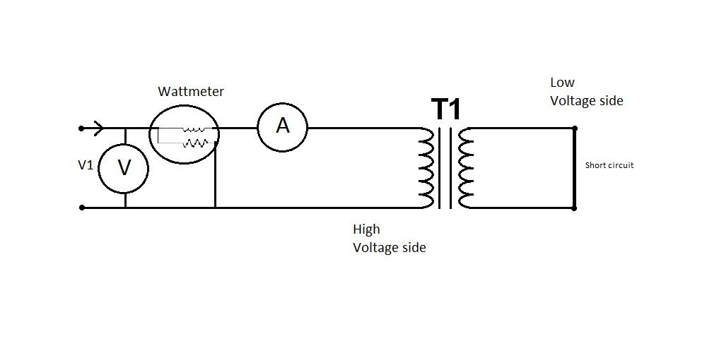 Short-circuit test - Wikipedia