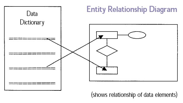 FileEntity Relationship Diagramjpg - Wikimedia Commons
