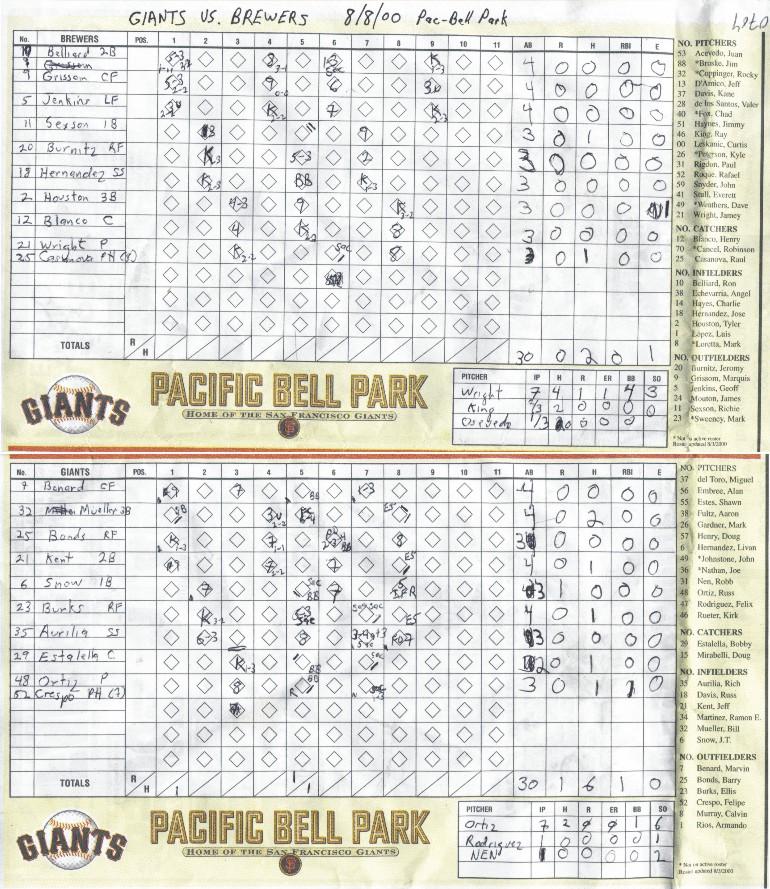 Baseball scorekeeping - Wikiwand - baseball score sheet with pitch count