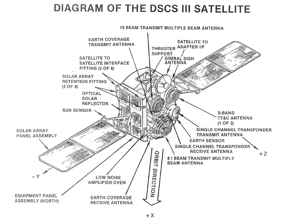 satellite dish diagram