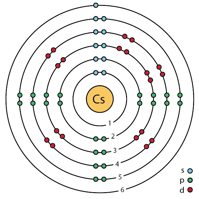 bohr diagram for calcium atom