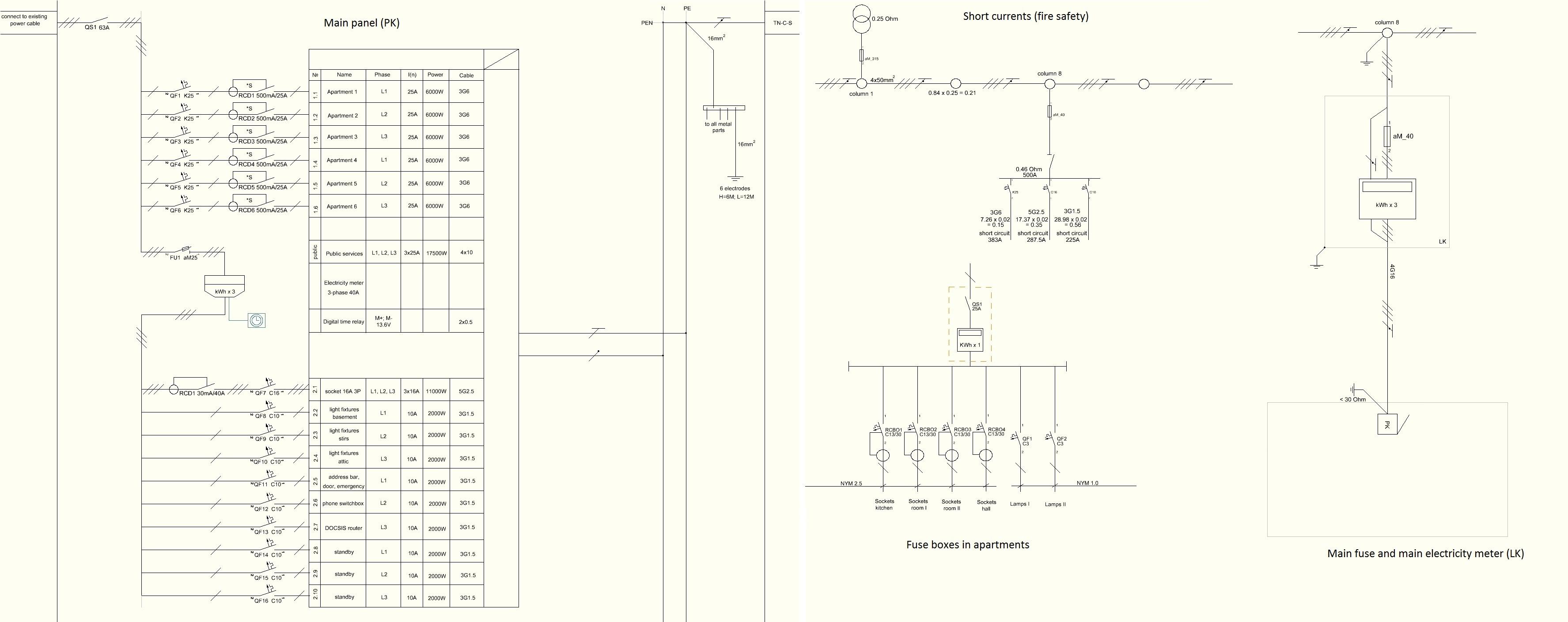 block diagram of processing unit