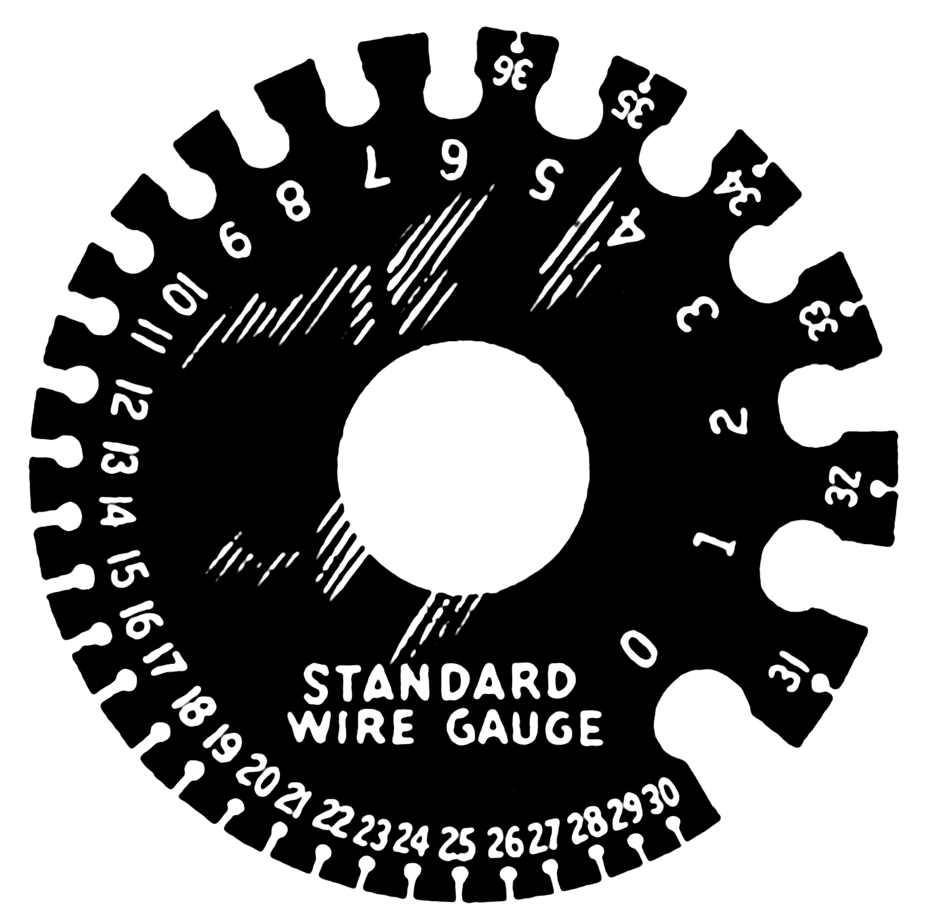 3 4 Duim Is Hoeveel Mm American Wire Gauge Wikipedia