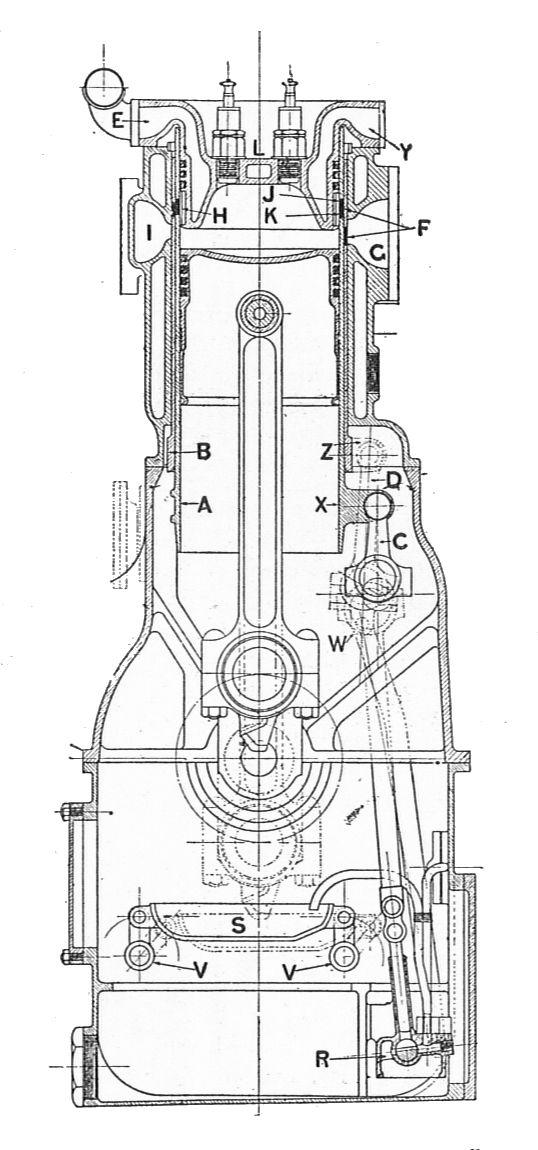 Knight engine - Wikiwand