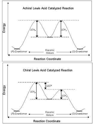 Chiral Lewis acid - Wikipedia