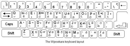 Anu 3d Name Wallpaper Sinhala Keyboard Wikipedia