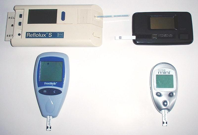 Glucose meter - Wikipedia