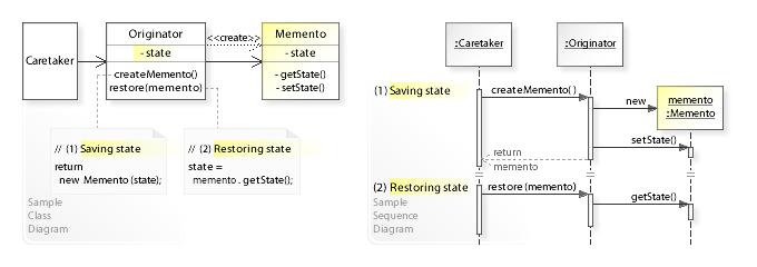 Memento pattern - Wikipedia