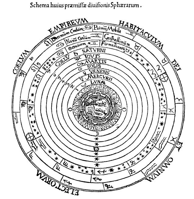 diagram of earth spheres