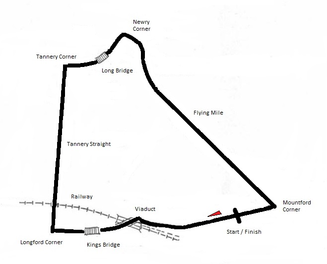 what a circuit