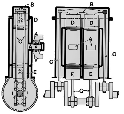 Opposed-piston engine - Wikiwand