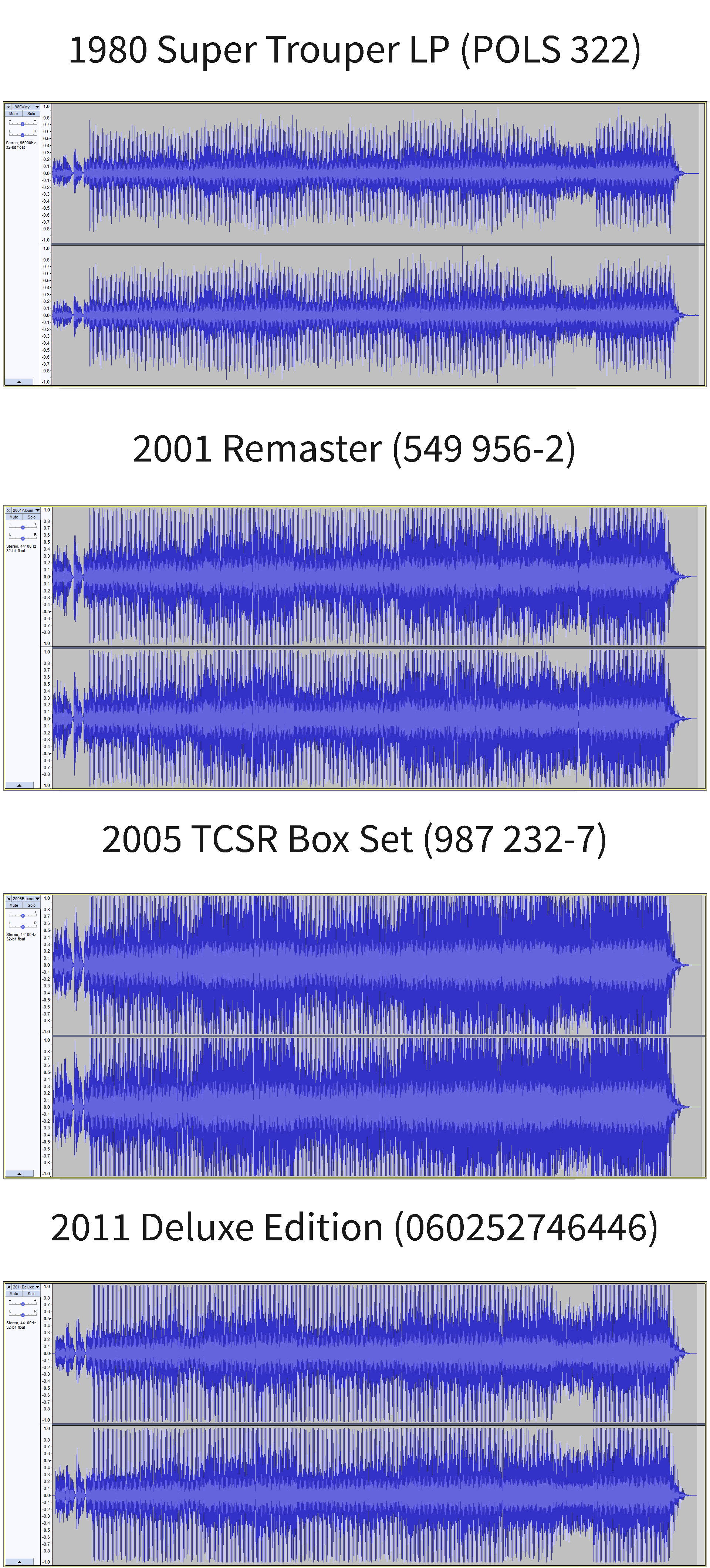 Radio Helsinki 8 129 Photos 97 Reviews Company Pikku Loudness War Wikipedia