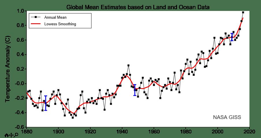 greenhouse gases in ocean diagram