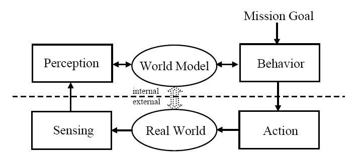 block diagram of communication system wiki