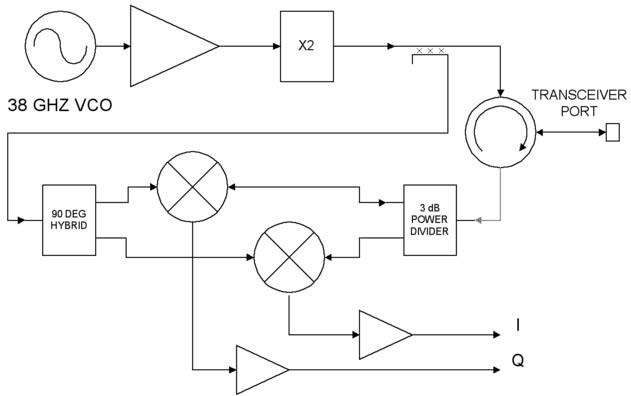 circuit diagram u