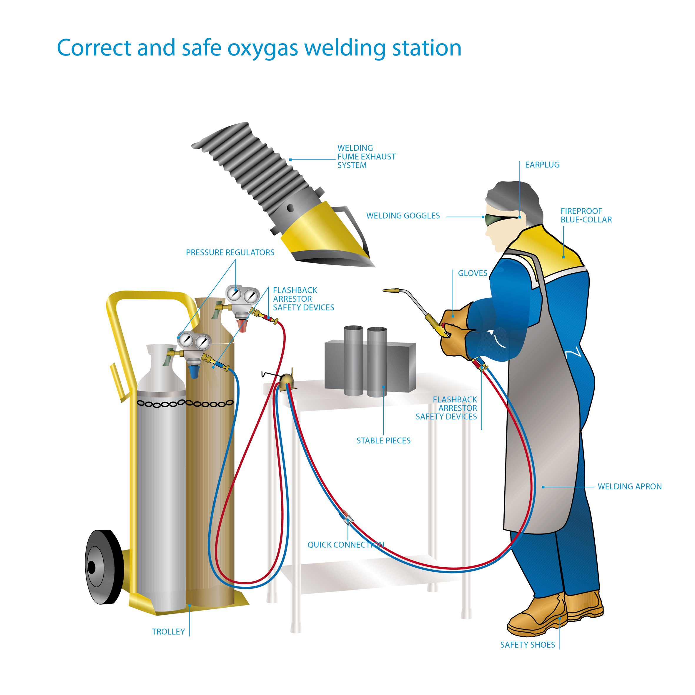 Gas Welding Line Diagram Auto Electrical Wiring 230v For C55cxjze 4760