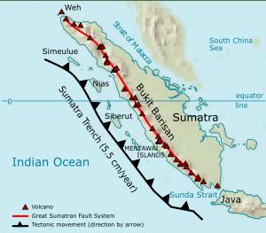Sumatra Volcanoes