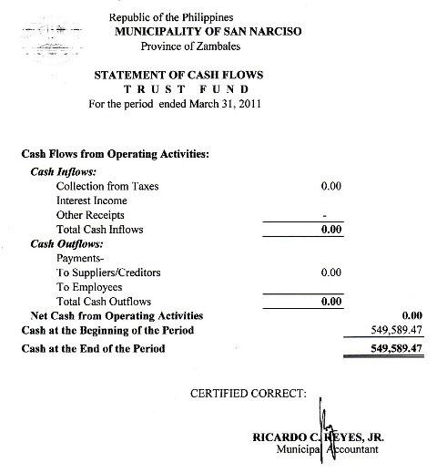 File01 Statement Cash Flows Trust Fundsjpg - Wikimedia Commons
