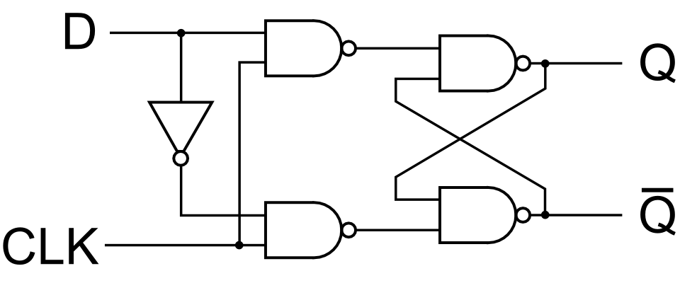 circuit diagram of d flip flop using nor gate