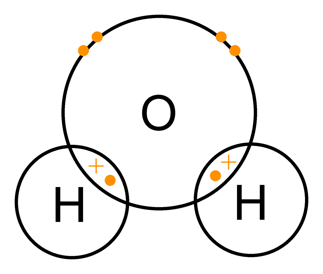 electron dot diagram ionic bonds