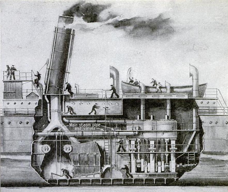 Marine steam engine - Wikipedia