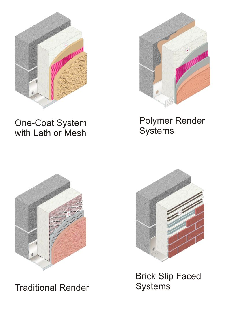 Rigid Insulation Types External Wall Insulation Wikipedia