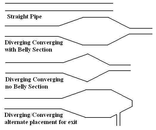 Theory 4 Cycle Engine Diagram cvfreelettersbrandforesight