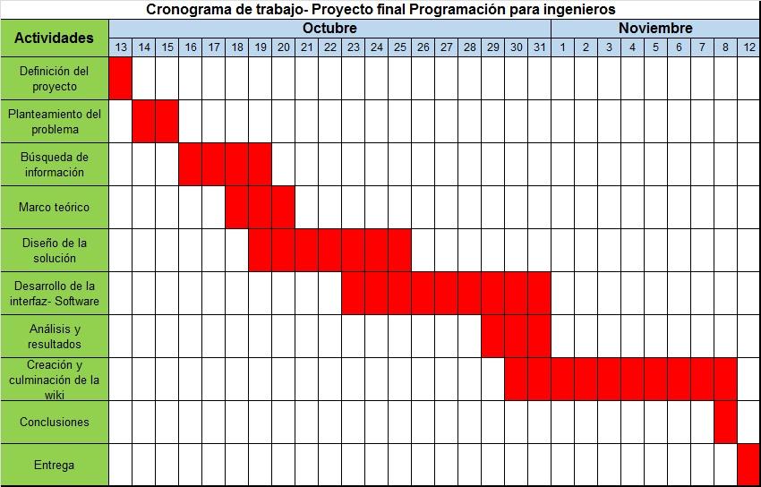 FileCronograma mecanismo m-b-cjpg - Wikimedia Commons
