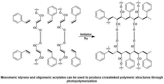 Photopolymer - Wikipedia