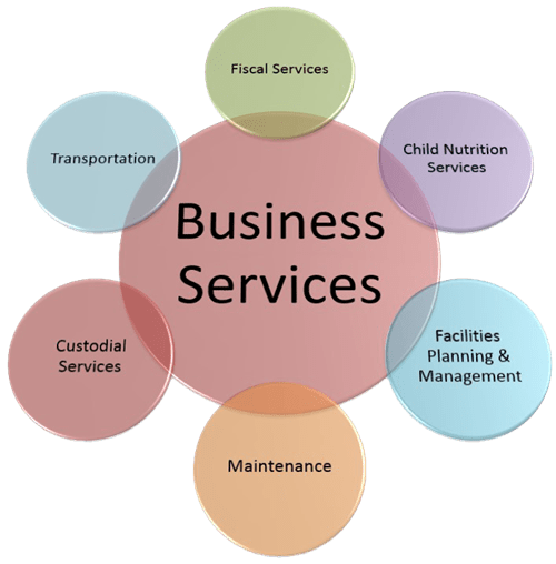 servicing business examples