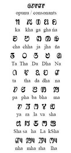 Saurashtra language - Wikipedia - sanskrit alphabet chart