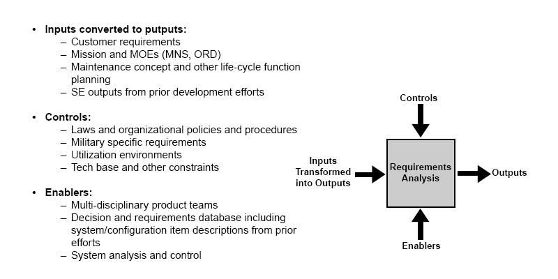 FileSystems Requirement Analysisjpg - Wikimedia Commons