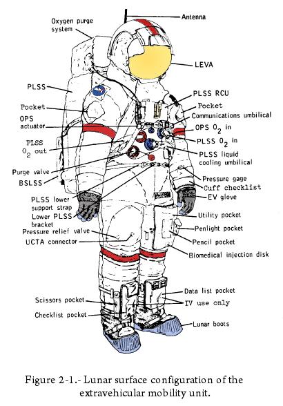 mars space suit diagram page 2 pics about space