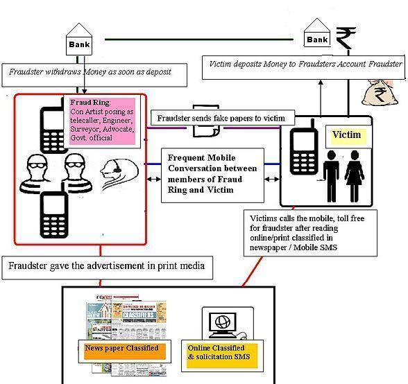 Mobile tower fraud - Wikipedia