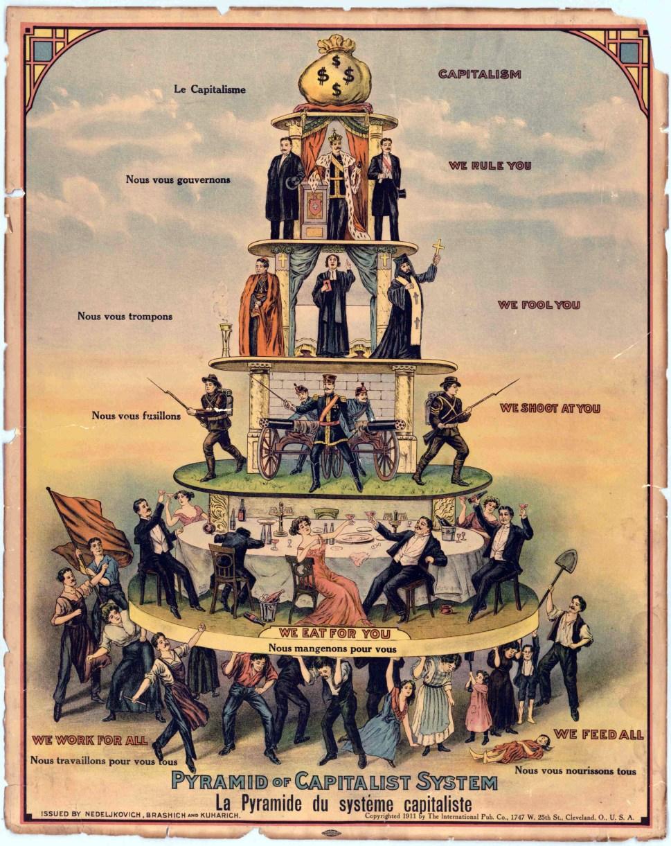 Kapitalizm (źródło: Wikipedia)